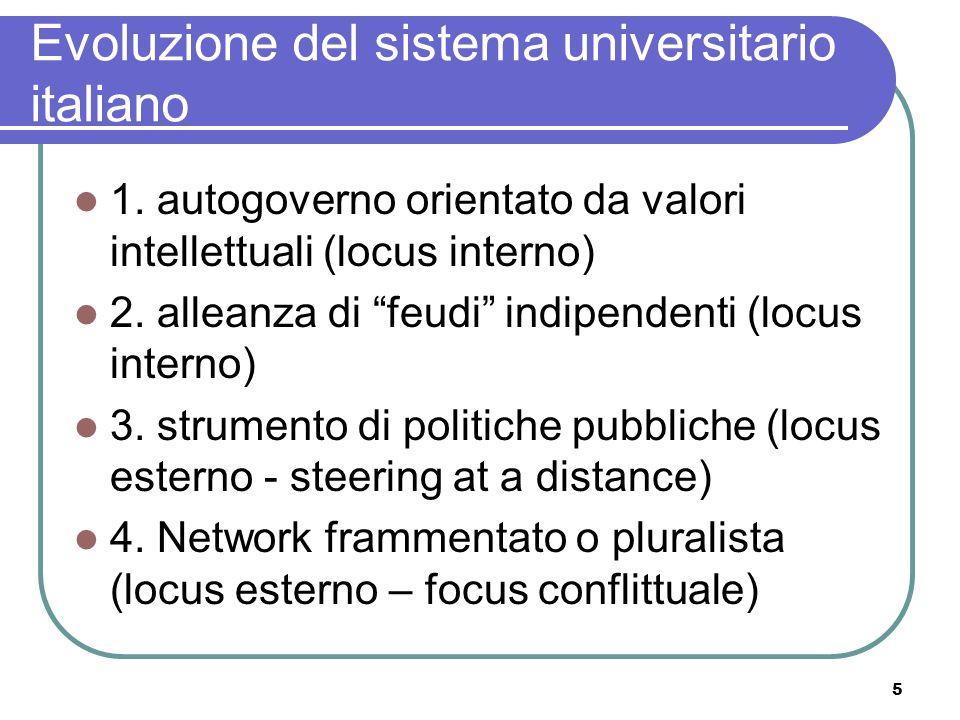 Evoluzione del sistema universitario italiano