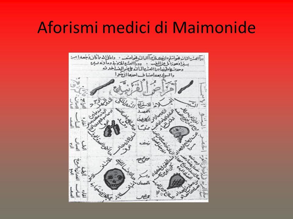 Aforismi medici di Maimonide