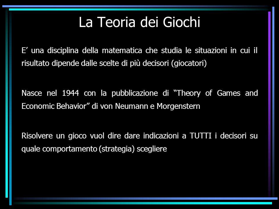 La Teoria dei Giochi E' una disciplina della matematica che studia le situazioni in cui il risultato dipende dalle scelte di più decisori (giocatori)