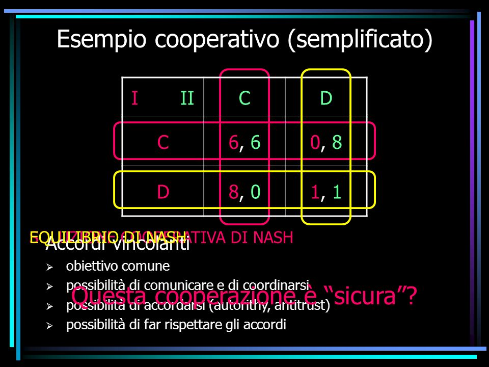 Esempio cooperativo (semplificato)