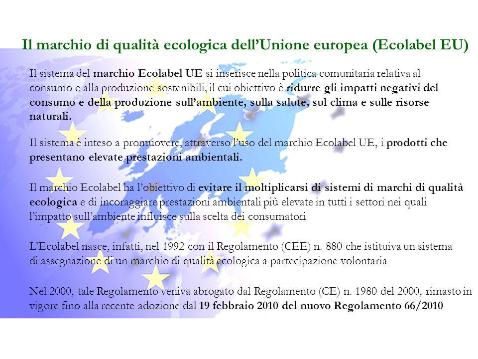 Il marchio di qualità ecologica dell'Unione europea (Ecolabel EU)