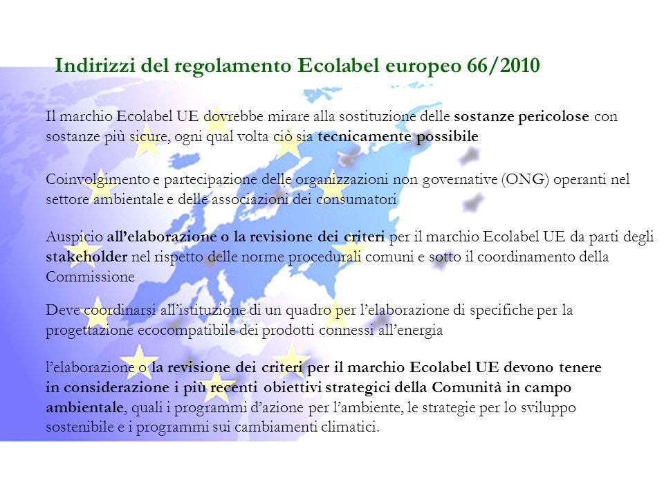 Indirizzi del regolamento Ecolabel europeo 66/2010