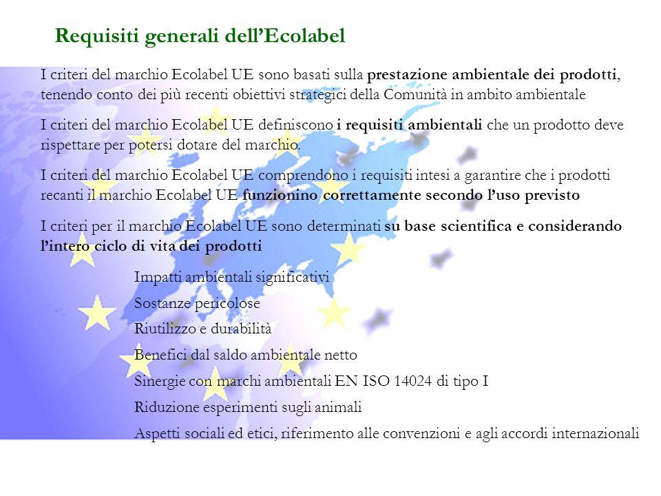 Requisiti generali dell'Ecolabel