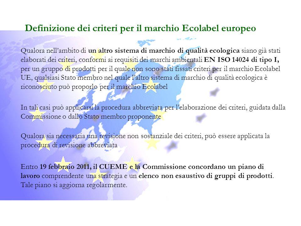 Definizione dei criteri per il marchio Ecolabel europeo