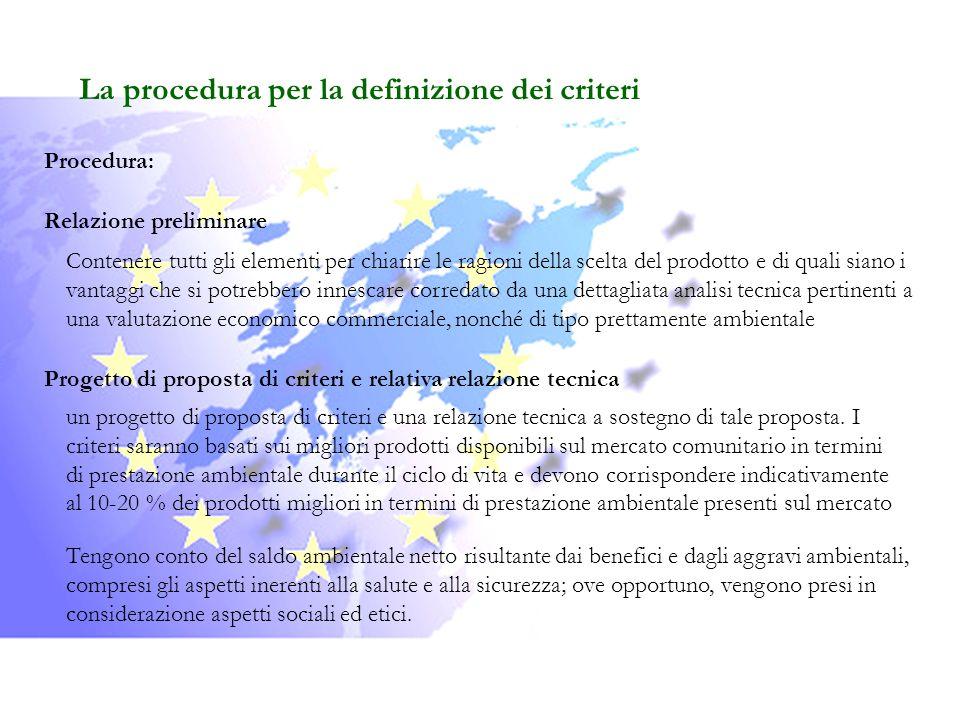 La procedura per la definizione dei criteri