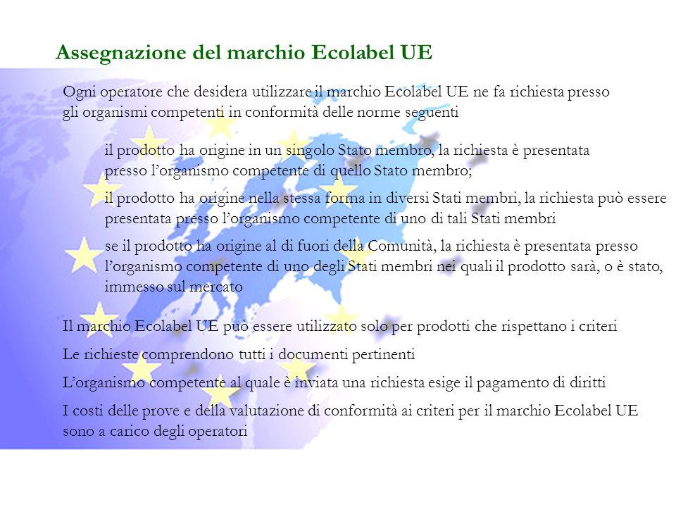 Assegnazione del marchio Ecolabel UE