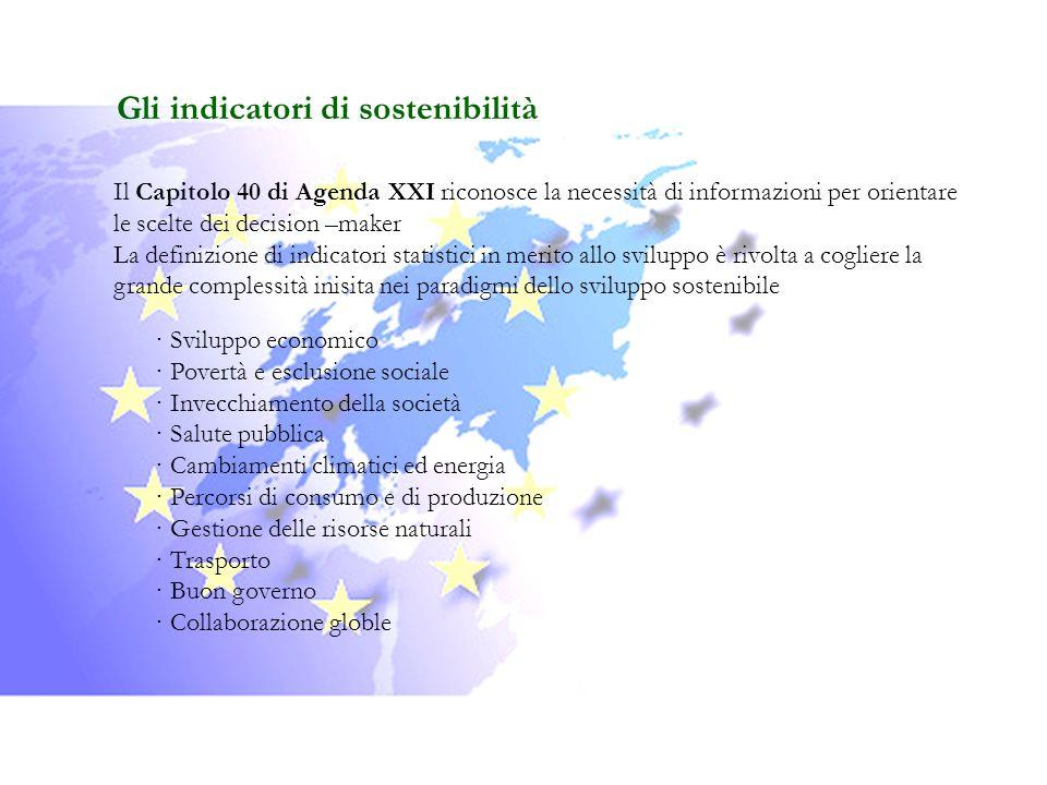 Gli indicatori di sostenibilità