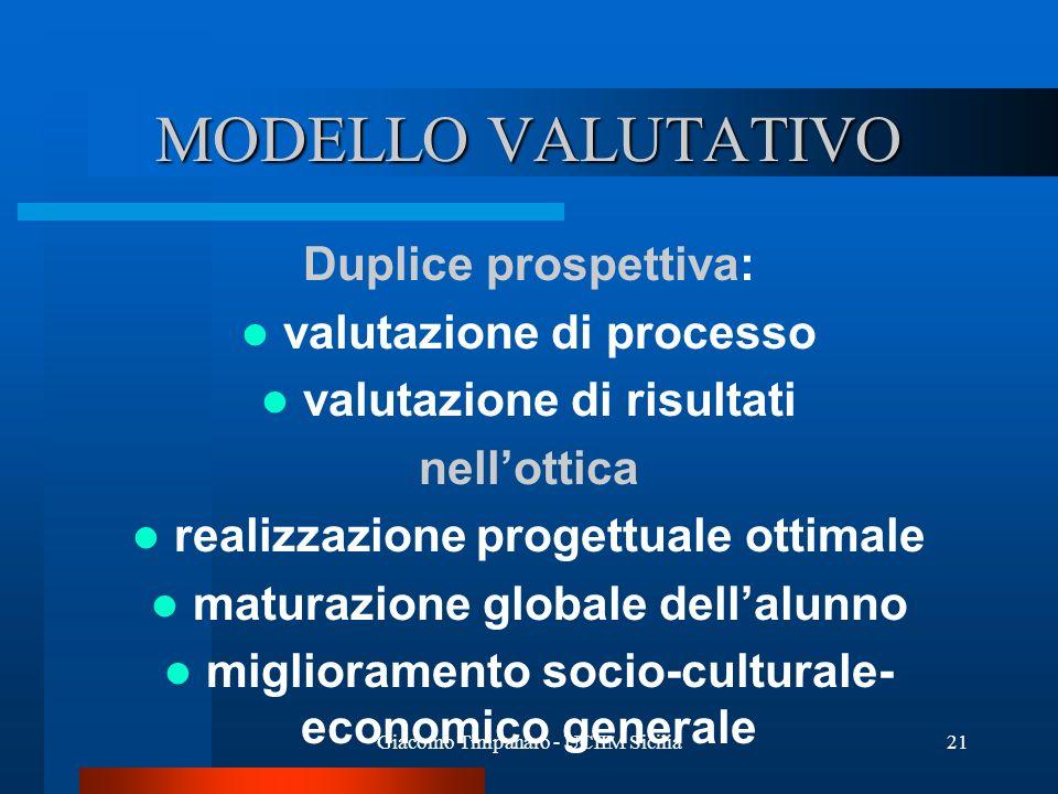 MODELLO VALUTATIVO Duplice prospettiva: valutazione di processo