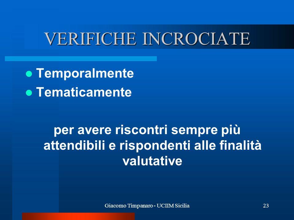 Giacomo Timpanaro - UCIIM Sicilia