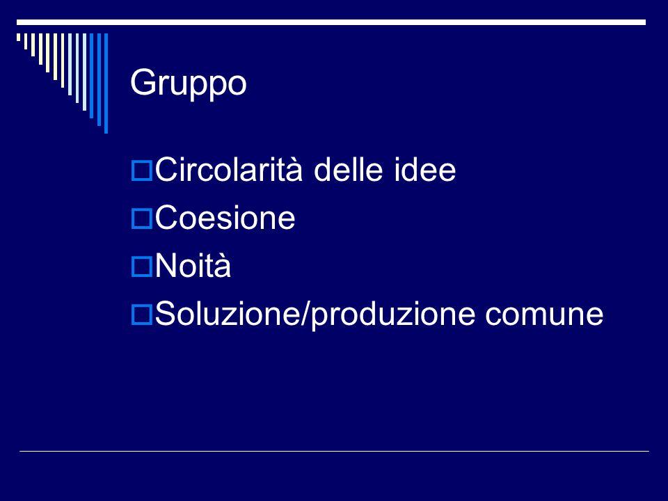 Gruppo Circolarità delle idee Coesione Noità