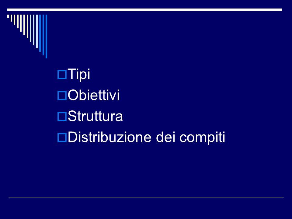 Tipi Obiettivi Struttura Distribuzione dei compiti
