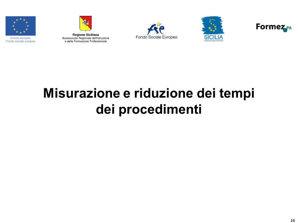 Misurazione e riduzione dei tempi dei procedimenti