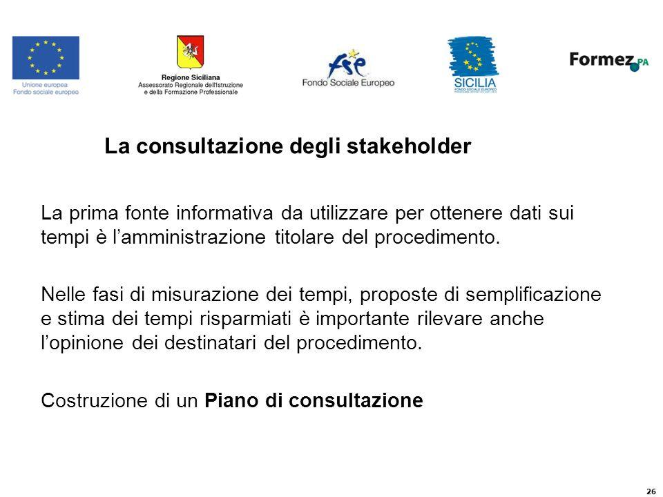 La consultazione degli stakeholder
