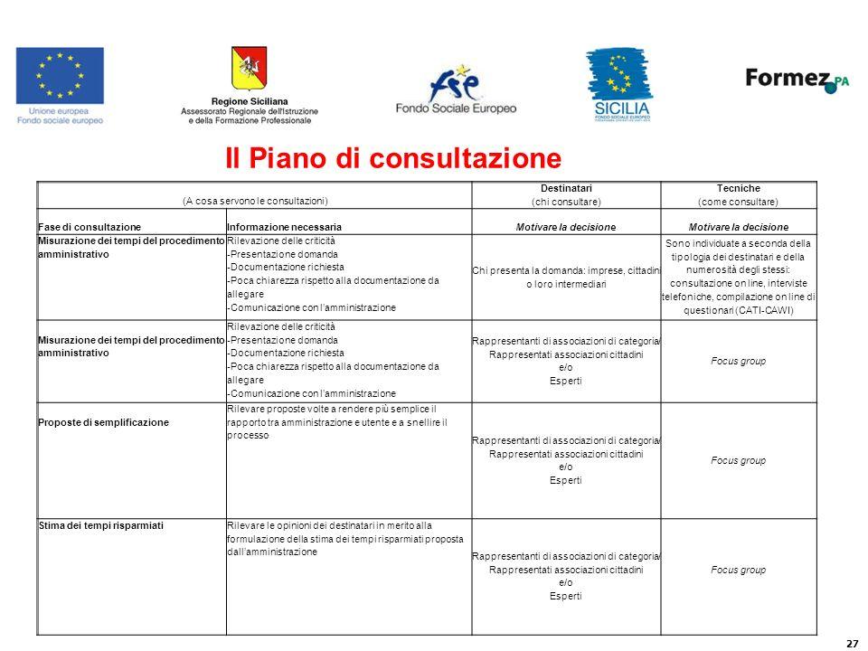 Il Piano di consultazione