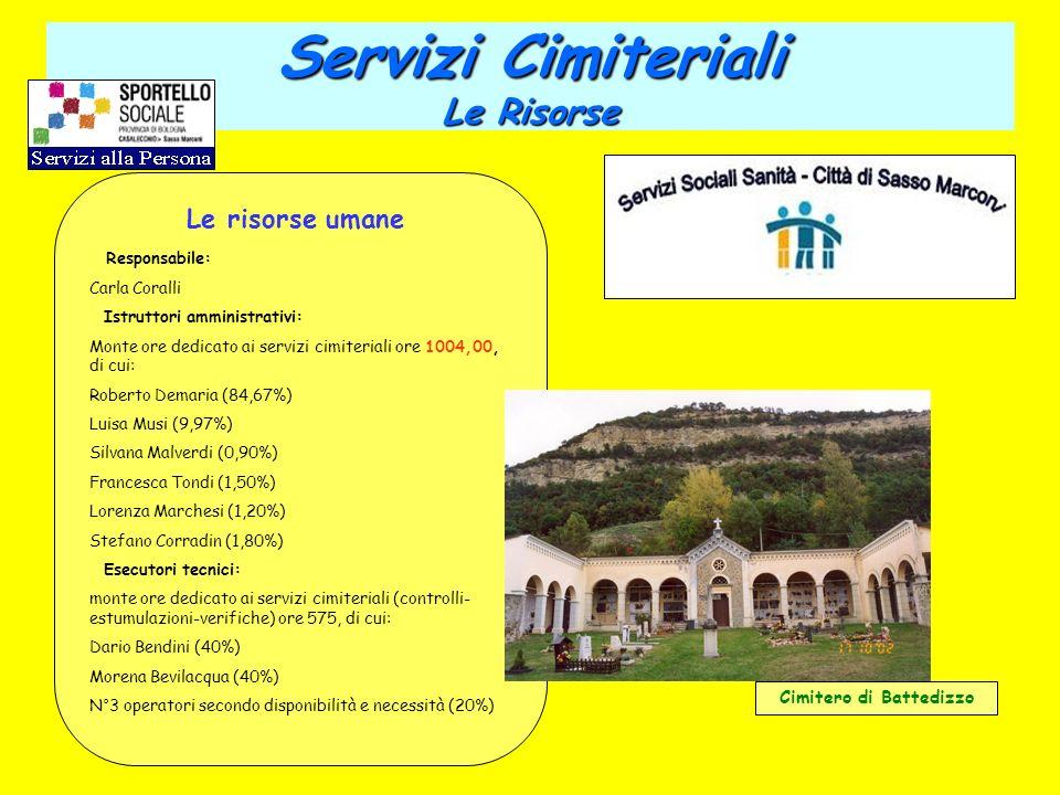 Servizi Cimiteriali Le Risorse Cimitero di Battedizzo