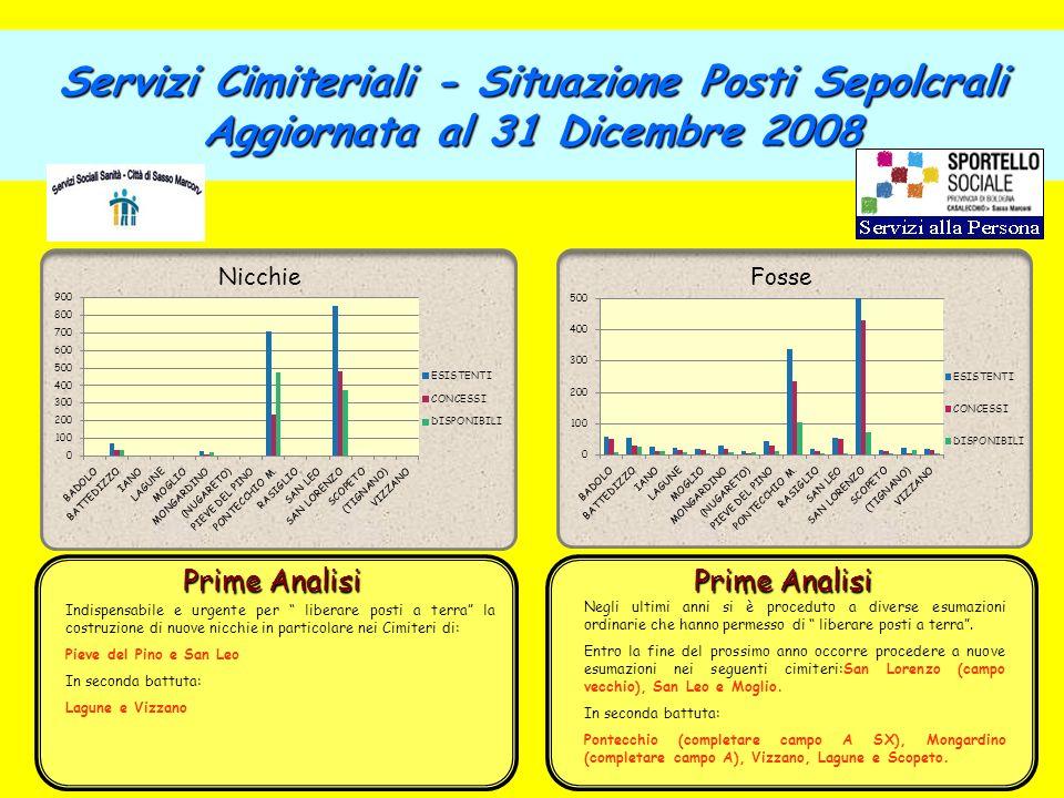 Servizi Cimiteriali - Situazione Posti Sepolcrali Aggiornata al 31 Dicembre 2008