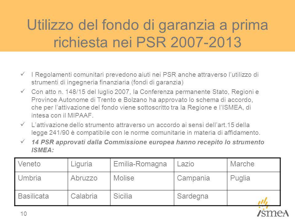 Utilizzo del fondo di garanzia a prima richiesta nei PSR 2007-2013