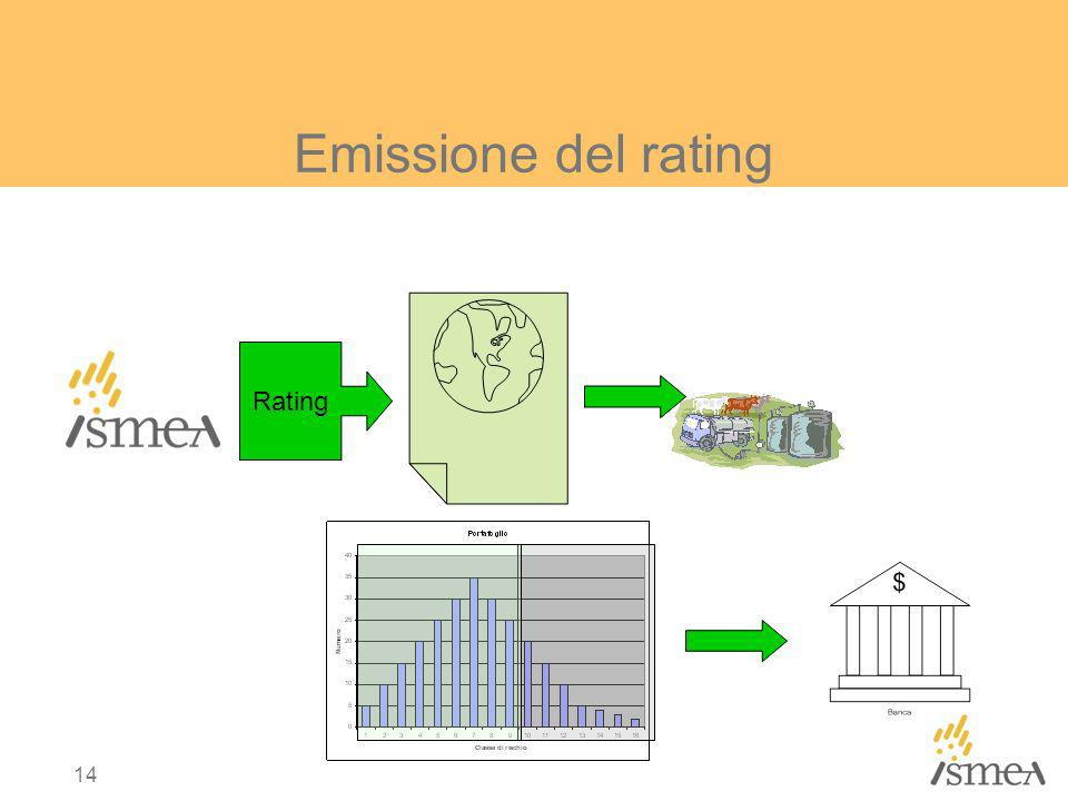 Emissione del rating Rating