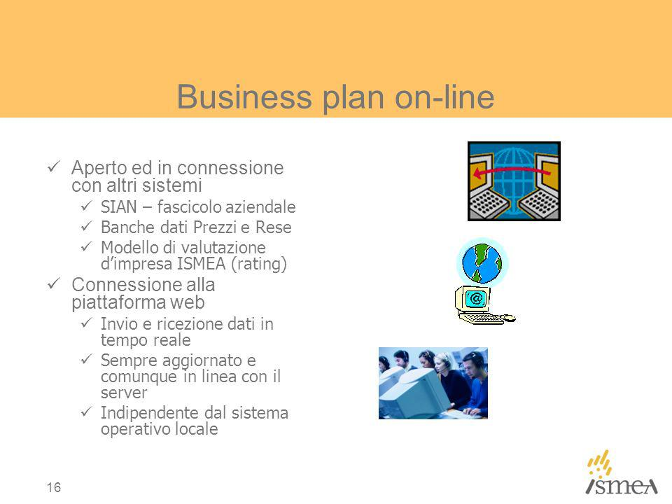 Business plan on-line Aperto ed in connessione con altri sistemi