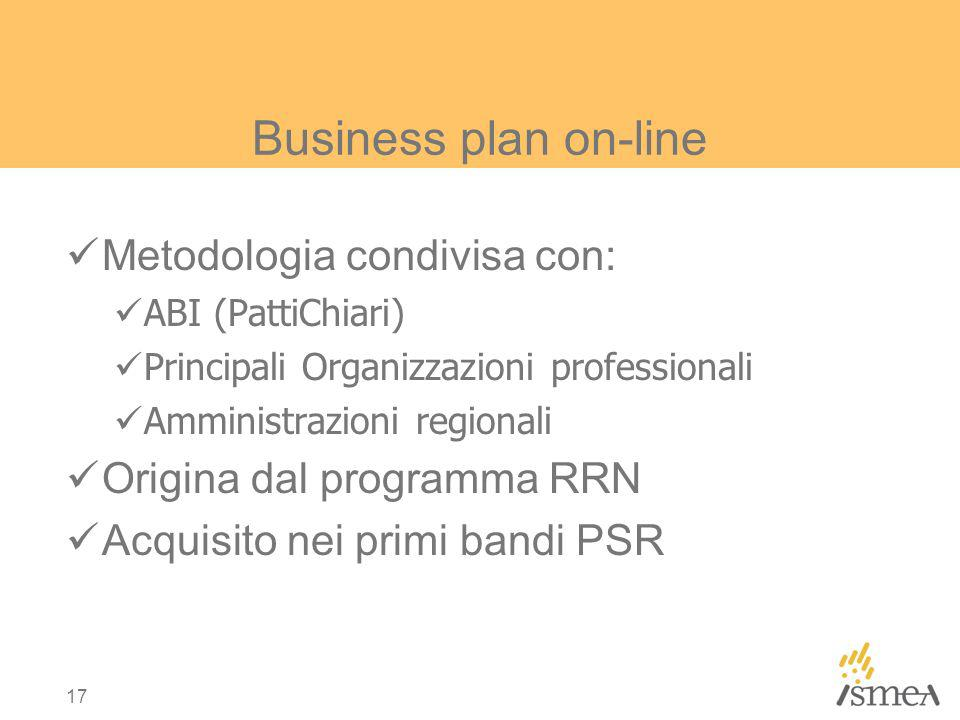Business plan on-line Metodologia condivisa con: