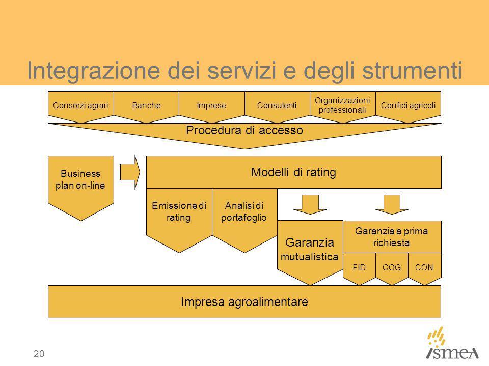 Integrazione dei servizi e degli strumenti