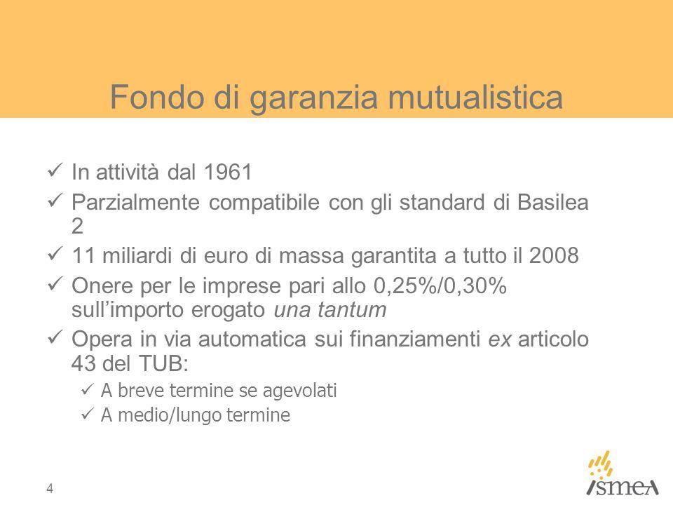 Fondo di garanzia mutualistica