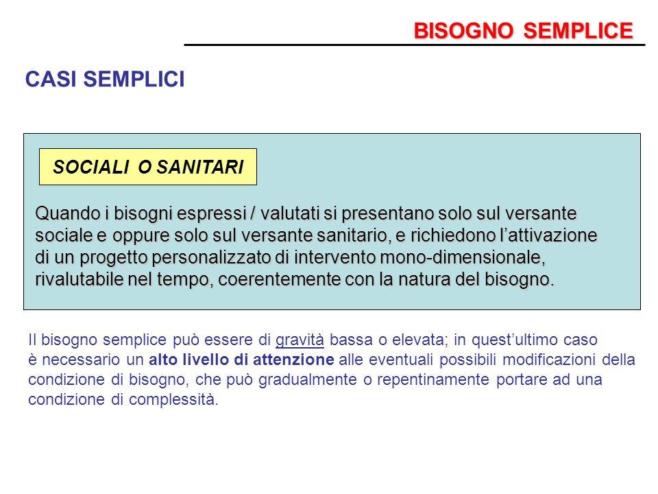 BISOGNO SEMPLICE CASI SEMPLICI SOCIALI O SANITARI