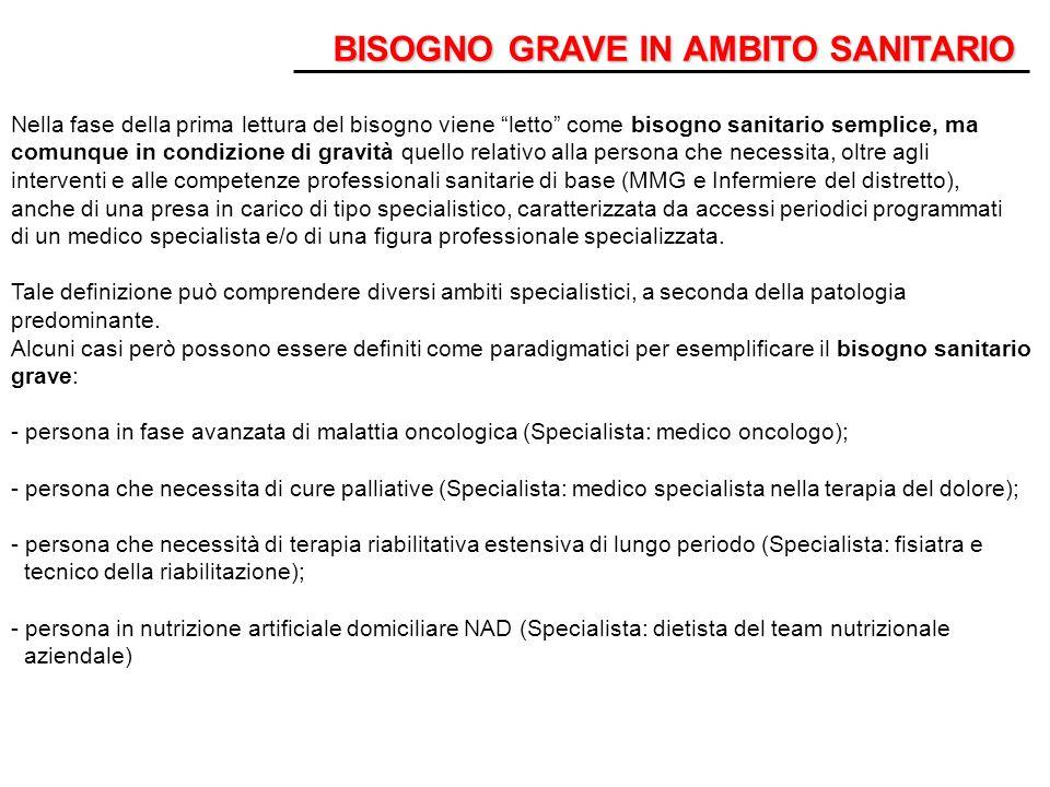 BISOGNO GRAVE IN AMBITO SANITARIO