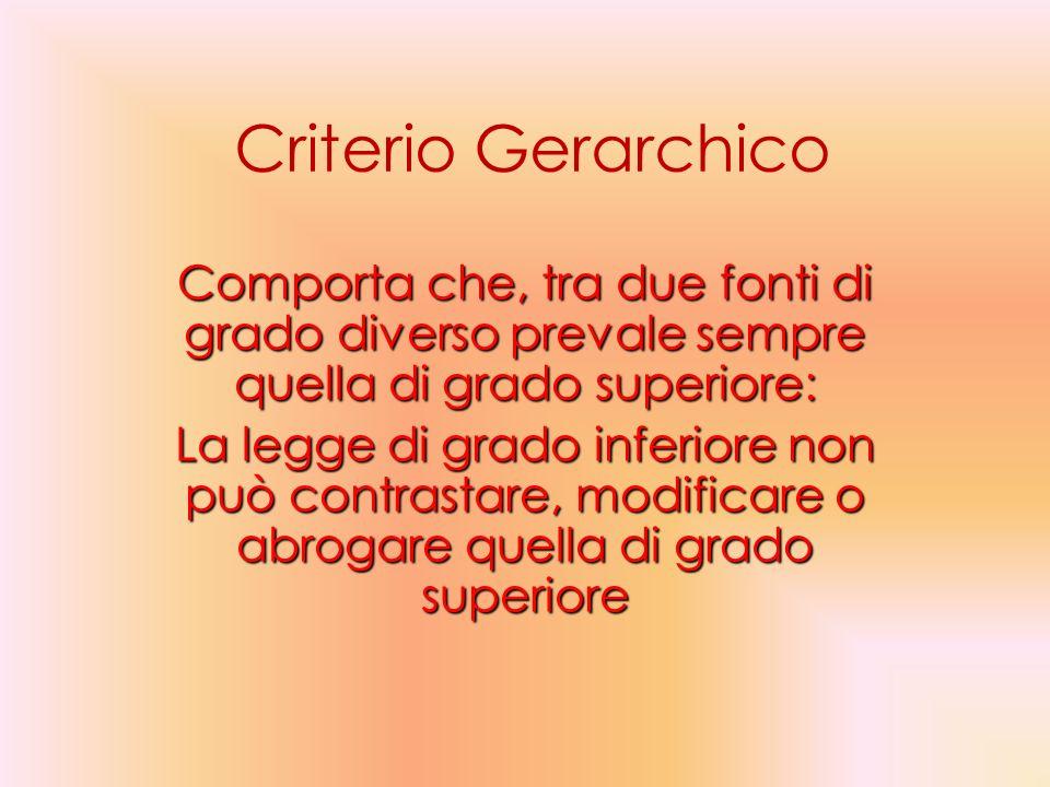 Criterio Gerarchico Comporta che, tra due fonti di grado diverso prevale sempre quella di grado superiore: