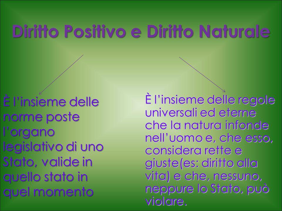 Diritto Positivo e Diritto Naturale