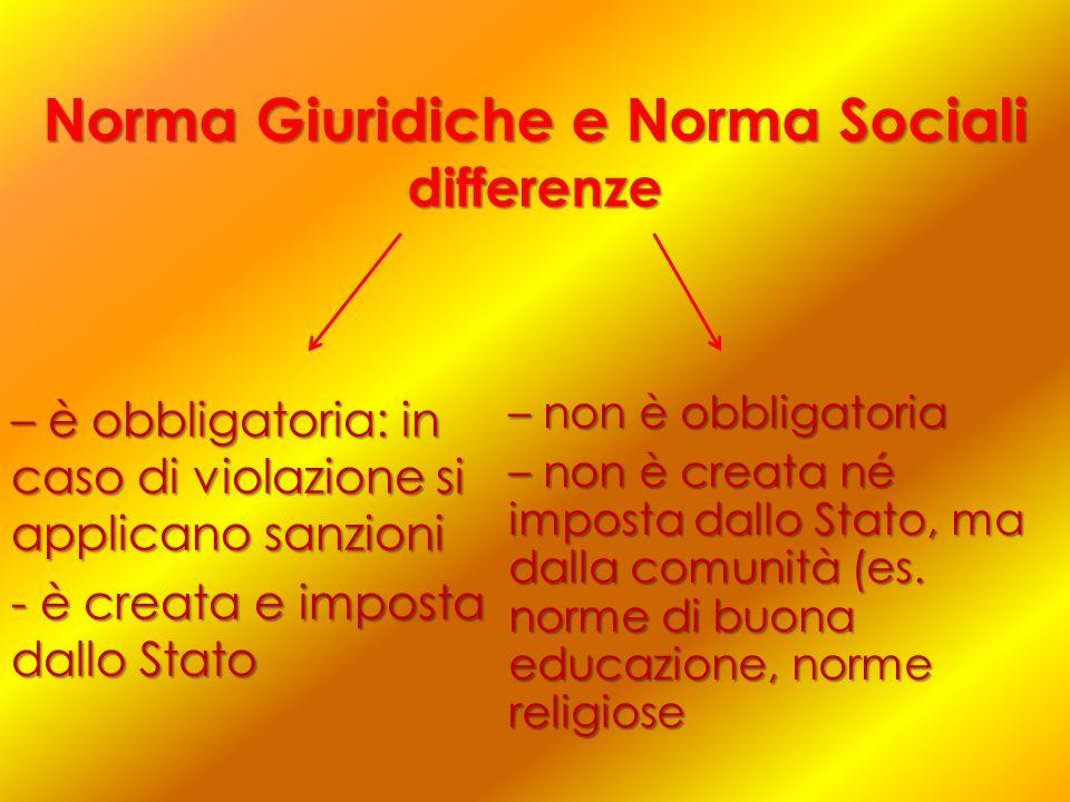 Norma Giuridiche e Norma Sociali differenze