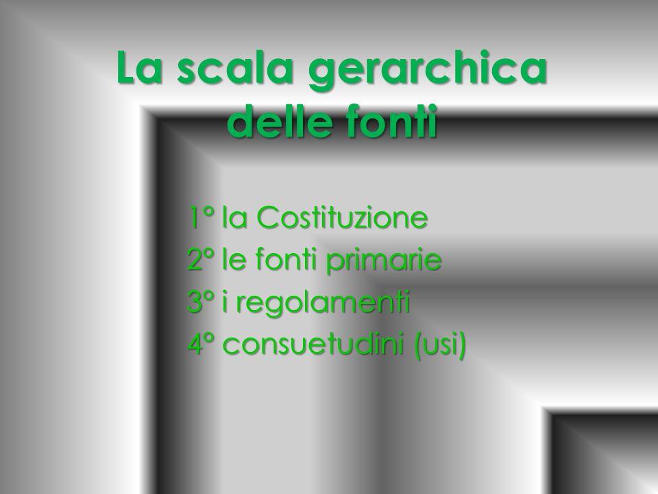 La scala gerarchica delle fonti
