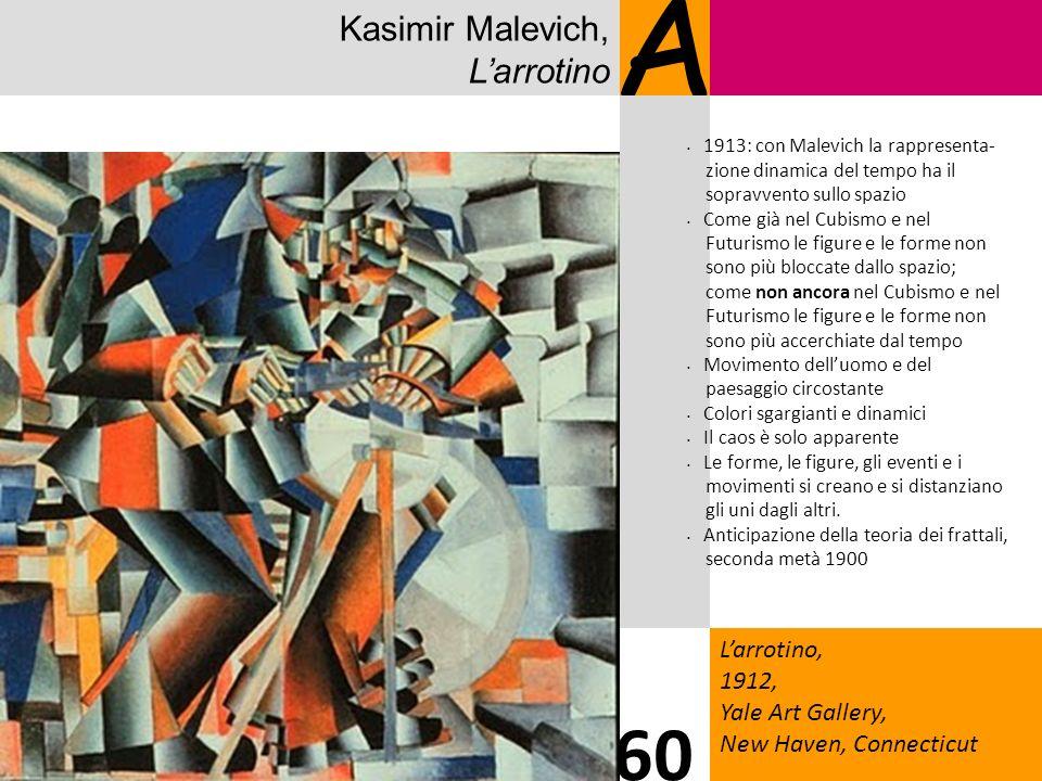 A 60 Kasimir Malevich, L'arrotino L'arrotino, 1912, Yale Art Gallery,