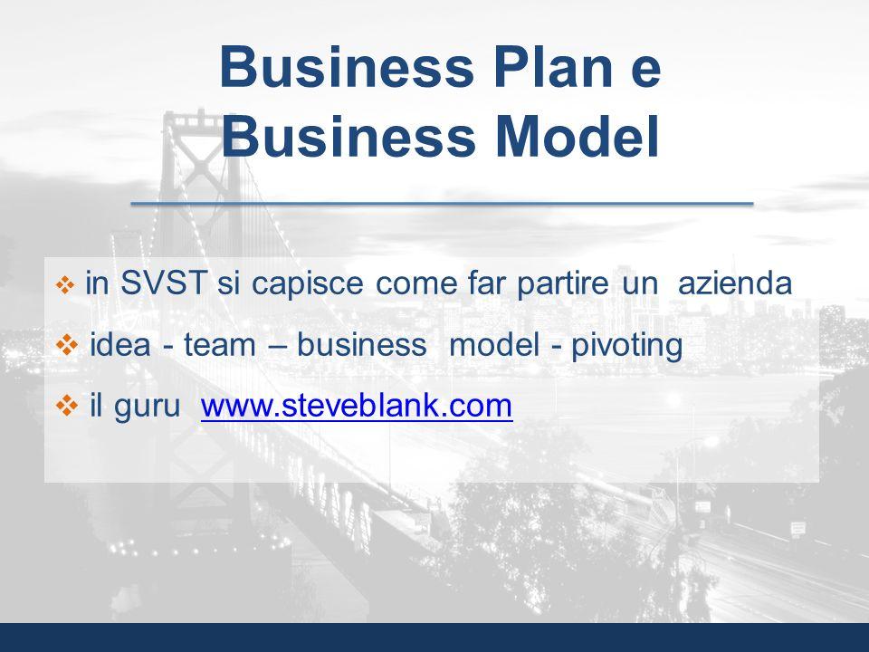Business Plan e Business Model