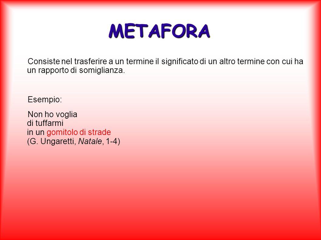METAFORA Consiste nel trasferire a un termine il significato di un altro termine con cui ha un rapporto di somiglianza.