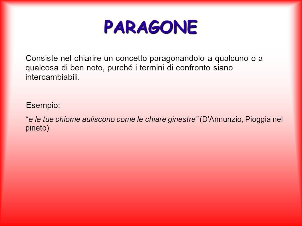 PARAGONE Consiste nel chiarire un concetto paragonandolo a qualcuno o a qualcosa di ben noto, purché i termini di confronto siano intercambiabili.