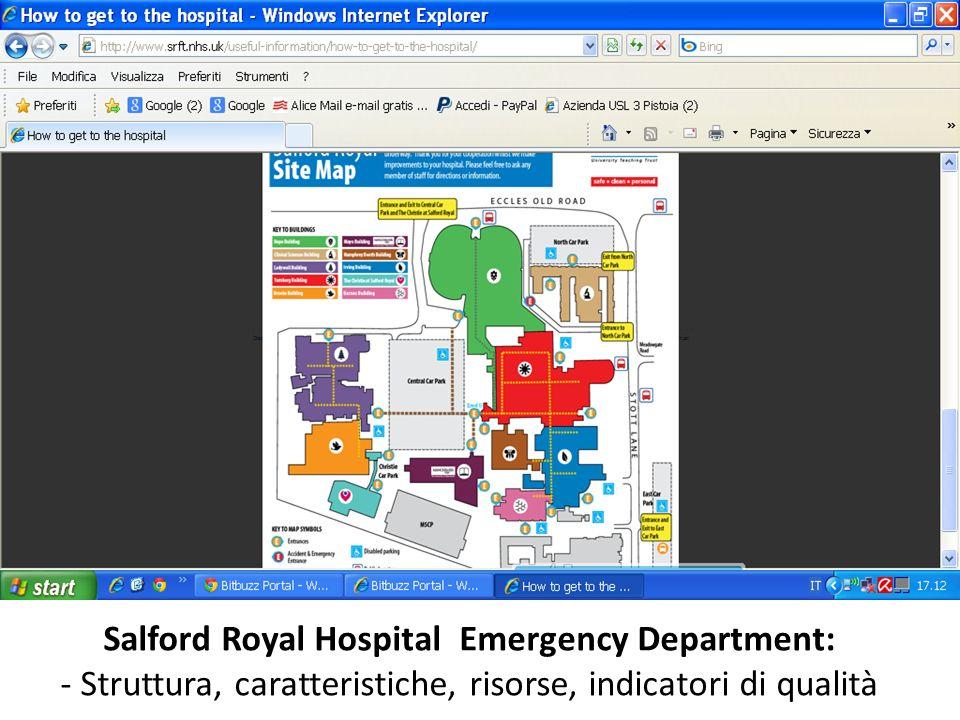 Salford Royal Hospital Emergency Department: - Struttura, caratteristiche, risorse, indicatori di qualità