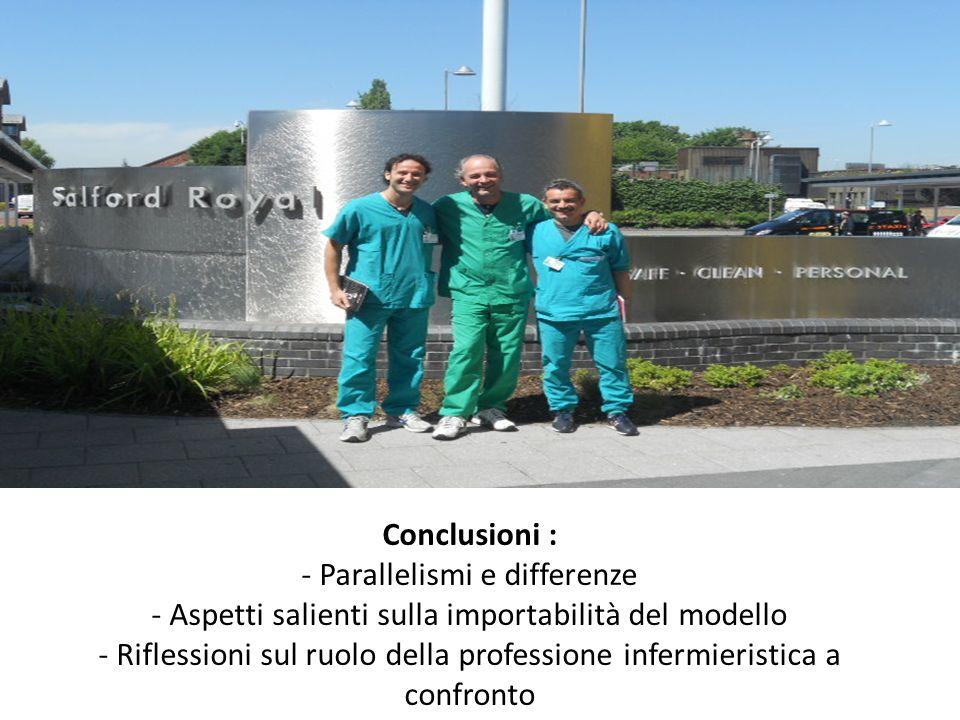 Conclusioni : - Parallelismi e differenze - Aspetti salienti sulla importabilità del modello - Riflessioni sul ruolo della professione infermieristica a confronto