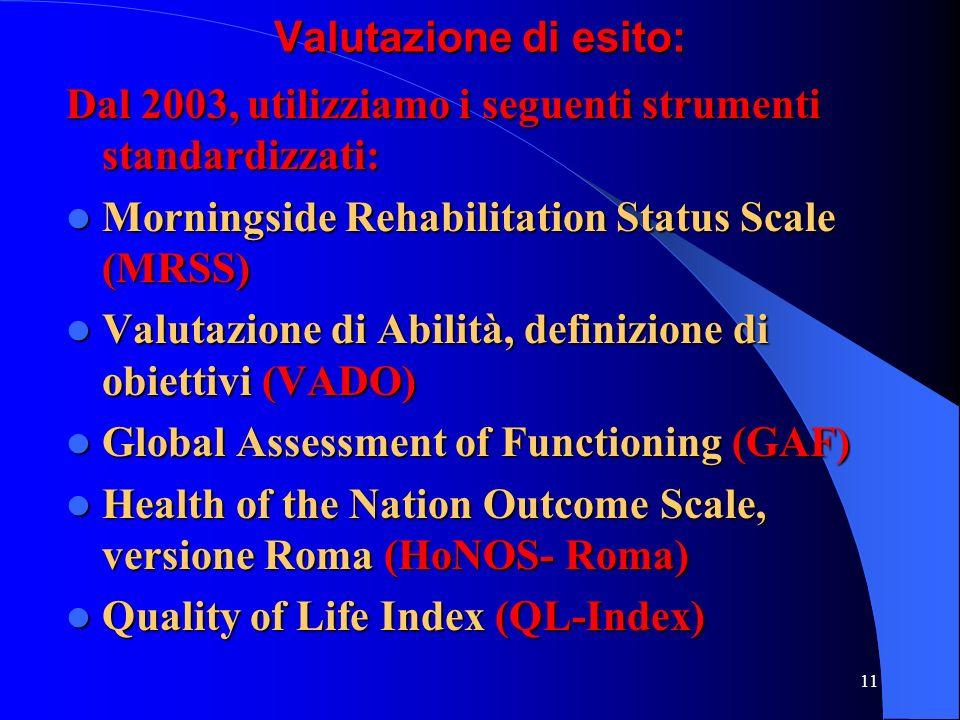 Valutazione di esito: Dal 2003, utilizziamo i seguenti strumenti standardizzati: Morningside Rehabilitation Status Scale (MRSS)