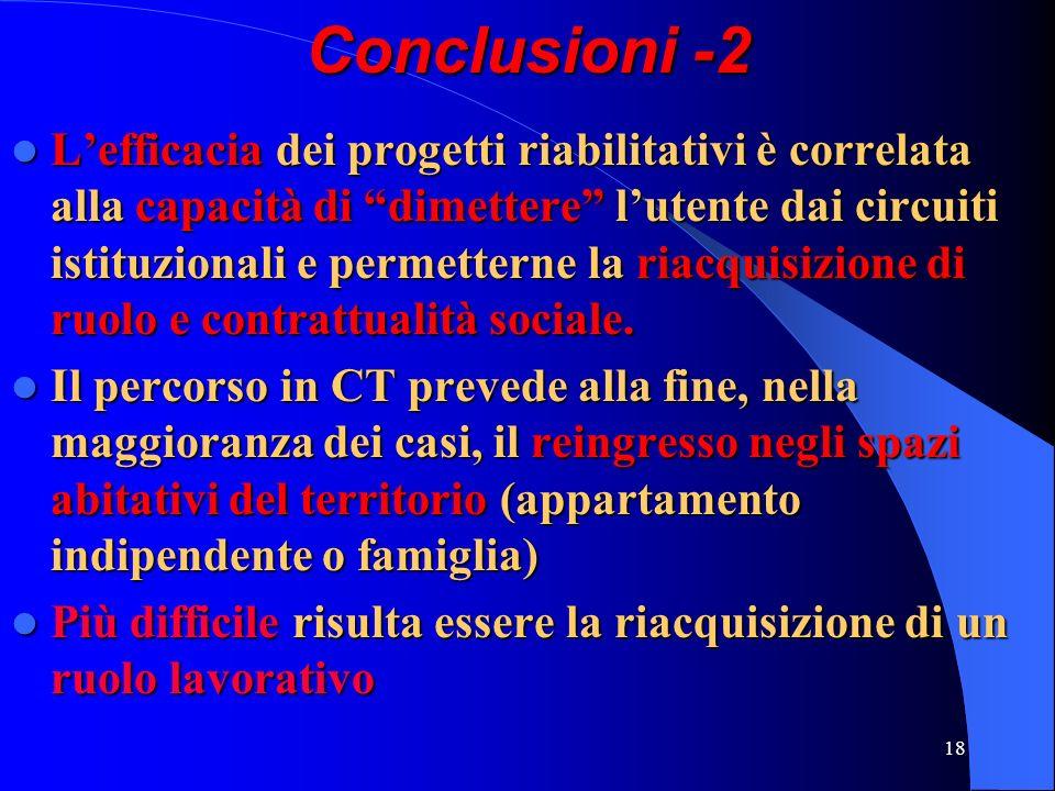Conclusioni -2