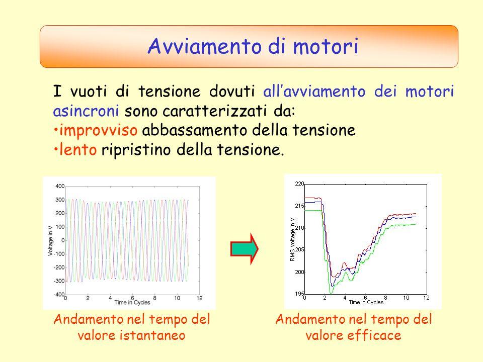 Avviamento di motori I vuoti di tensione dovuti all'avviamento dei motori asincroni sono caratterizzati da: