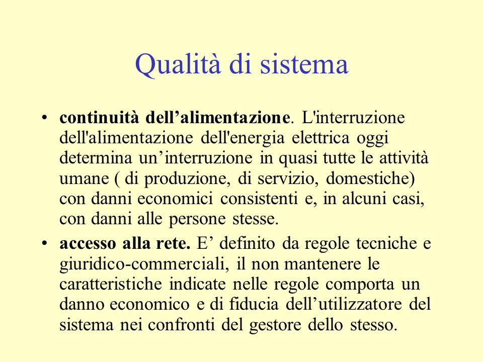 Qualità di sistema