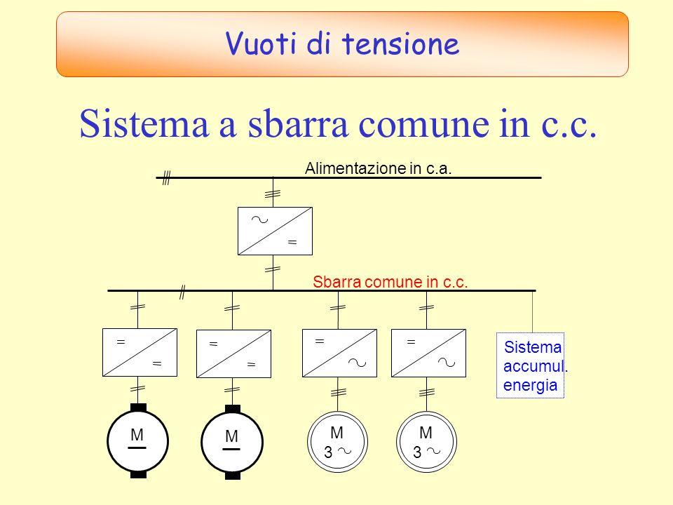Sistema a sbarra comune in c.c.