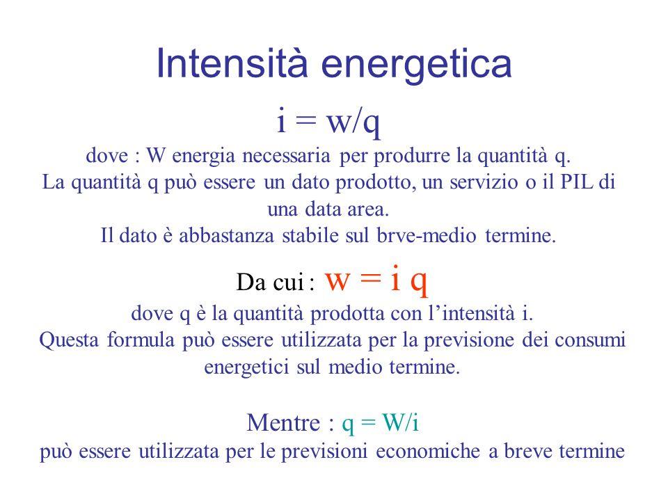 Intensità energetica i = w/q Da cui : w = i q Mentre : q = W/i
