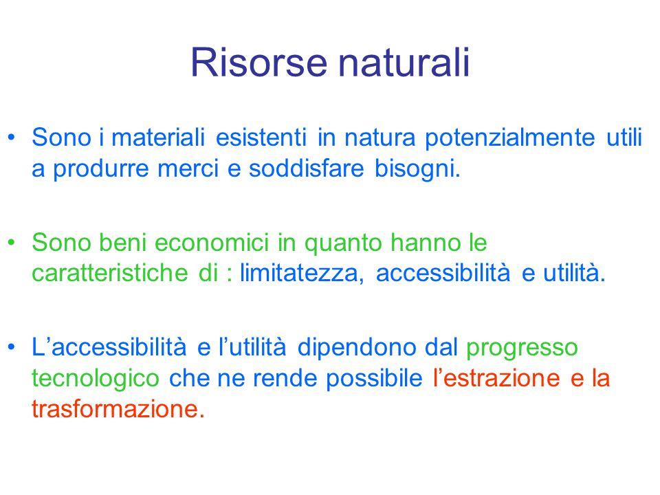 Risorse naturali Sono i materiali esistenti in natura potenzialmente utili a produrre merci e soddisfare bisogni.