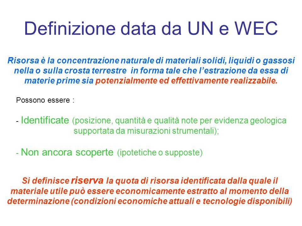 Definizione data da UN e WEC