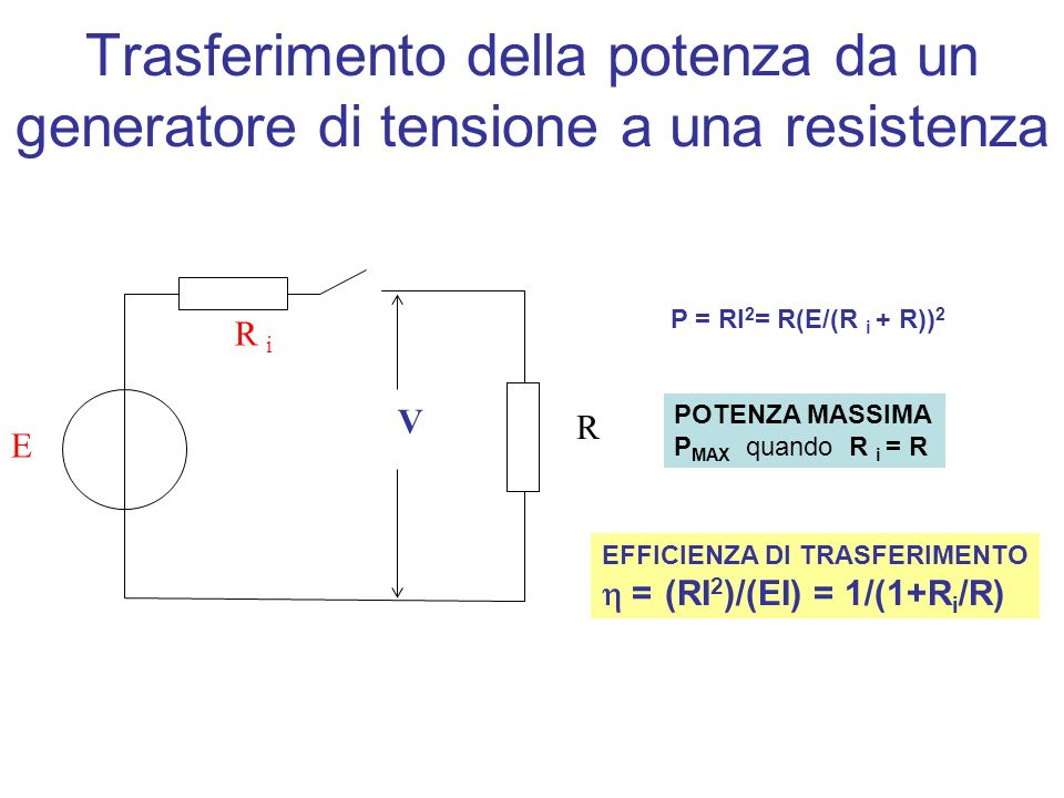Trasferimento della potenza da un generatore di tensione a una resistenza