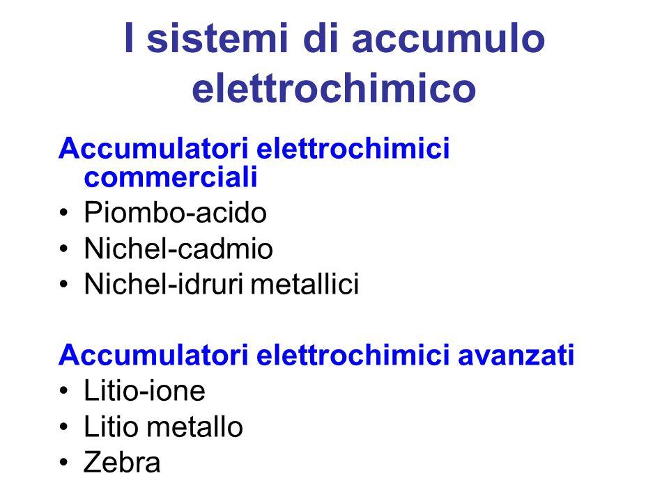 I sistemi di accumulo elettrochimico