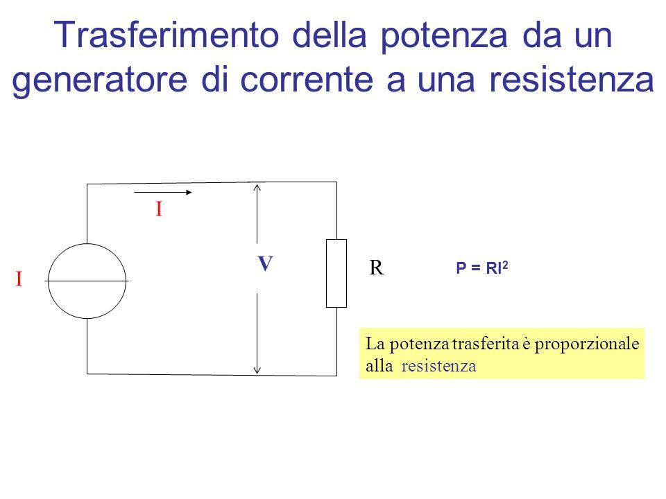 Trasferimento della potenza da un generatore di corrente a una resistenza