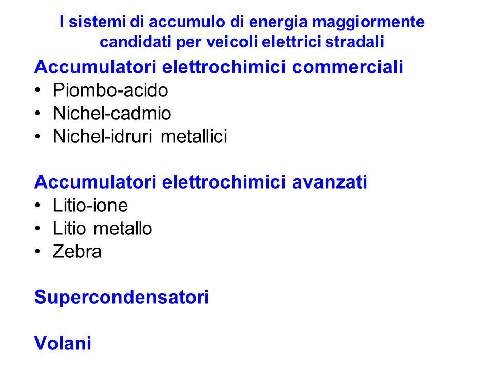 Accumulatori elettrochimici commerciali Piombo-acido Nichel-cadmio